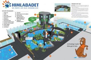 Himlabadet2014